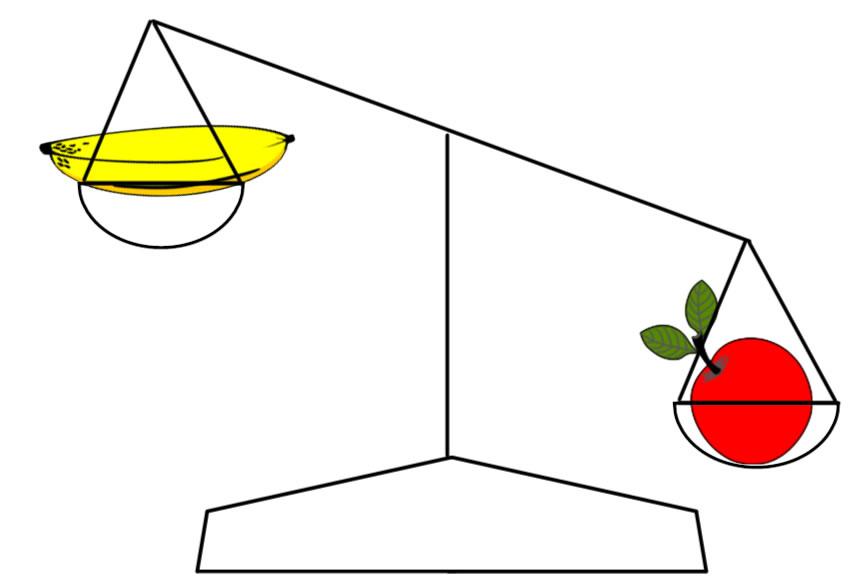 Length – Nonstandard Measurement Worksheet